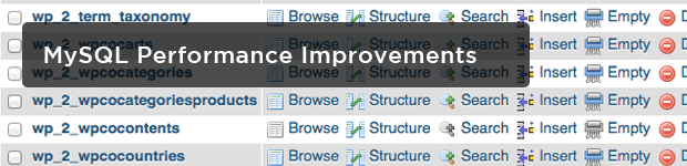 MySQL-Performance-Improvements-with-Indexes