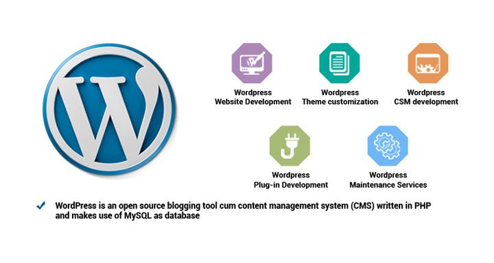 wordpess development services in Brisbane
