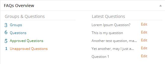 FAQ's__Overview