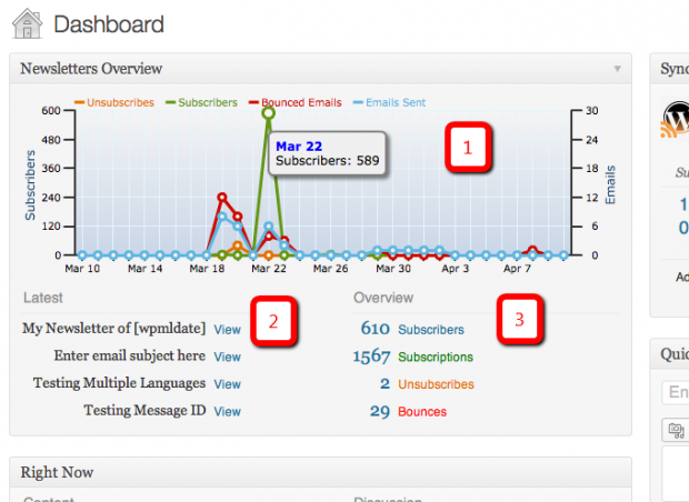 Newsletters: WordPress Dashboard Widget