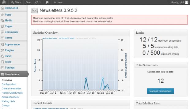 Newsletters - Total MS Control Extension Plugin: Newsletter Plugin Dasboard Messages & Widget