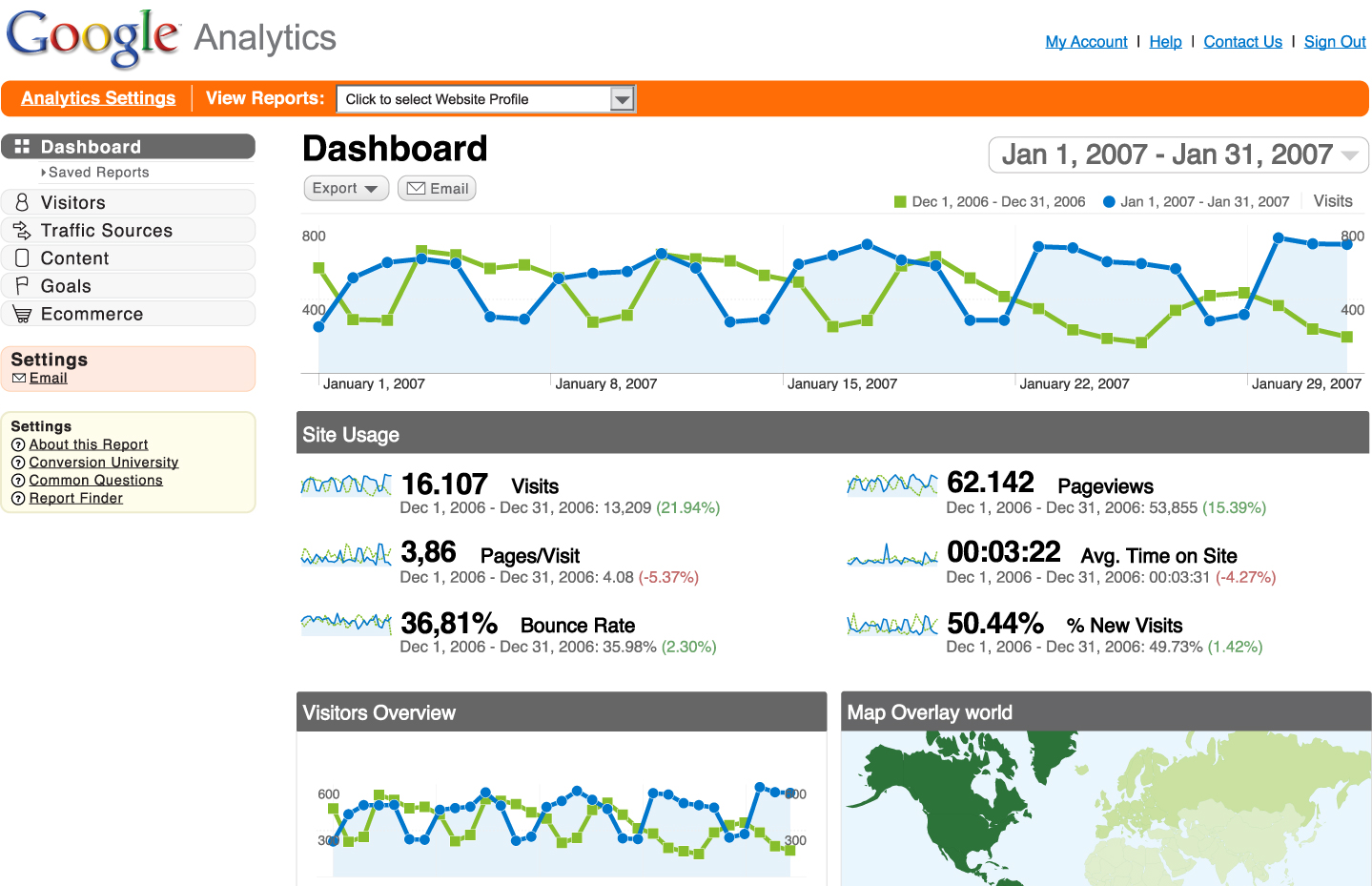 Live, interactive reports and dashboards.